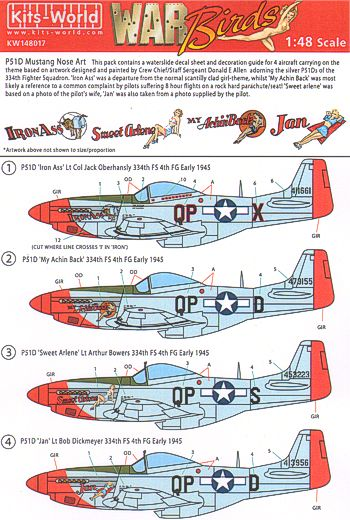 KITS WORLD MILITARY AIRCRAFT DECALS